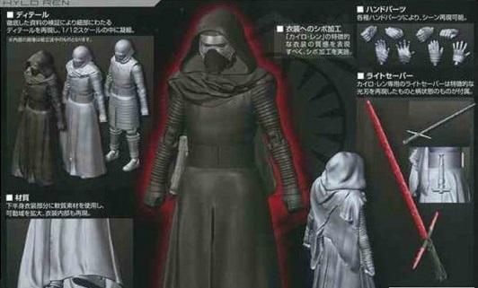 Erstes Bild des Bandai Kylo Ren 1:12 Model Kits gesichtet