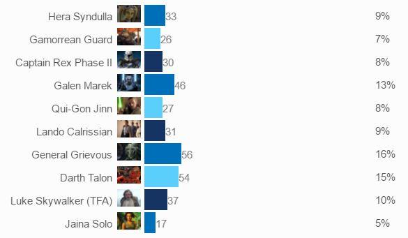 Hasbro Fans Choice Poll 2016